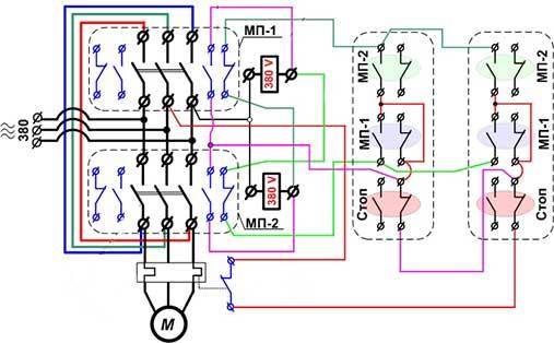 Электромагнитный пускатель